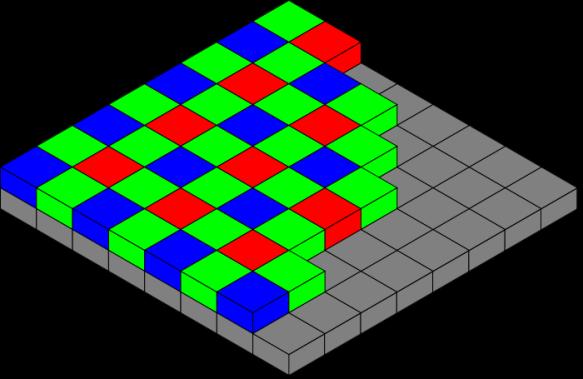 700px-Bayer_pattern_on_sensor.svg