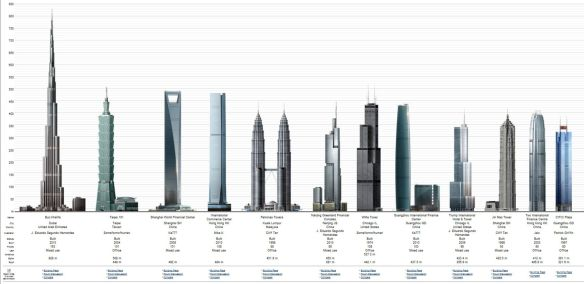 burj-khalifa-world_s-tallest-building8