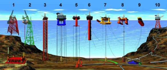 deep-water-drilling-platforms